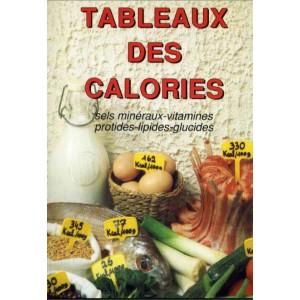 Tableaux des calories